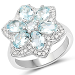 2.88 Carat Genuine Aquamarine .925 Sterling Silver Ring